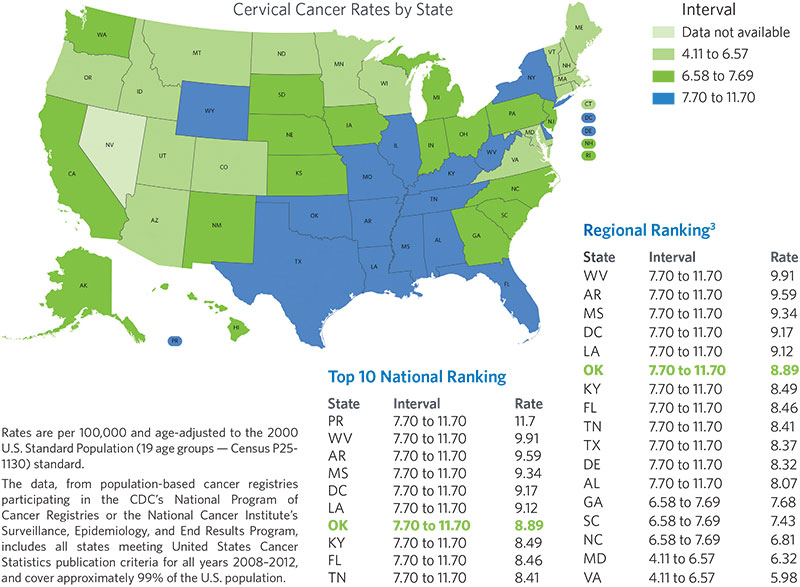 Cervical cancer rates by state